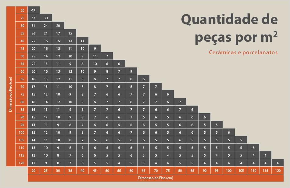 bumax-grafico-pecas-por-metro-quadrado-1554a7e4a99eb9.jpg